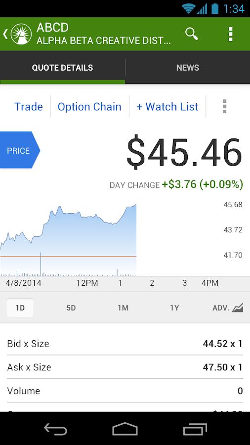 Fidelity Investments- screenshot