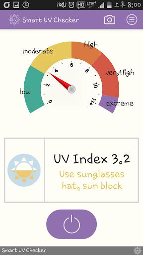 【免費工具App】Smart UVDetector-APP點子
