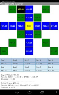 GANN Square Of Nine Calculator - screenshot thumbnail
