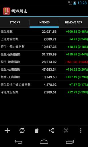 玩免費財經APP|下載香港股市 app不用錢|硬是要APP
