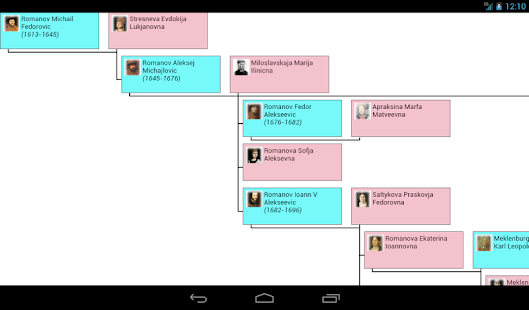 The Family Tree of Family- screenshot thumbnail
