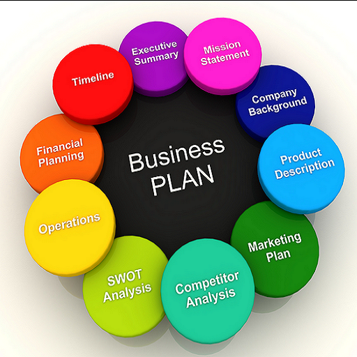 Shaw business plans