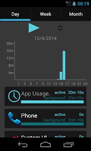 App Usage Time