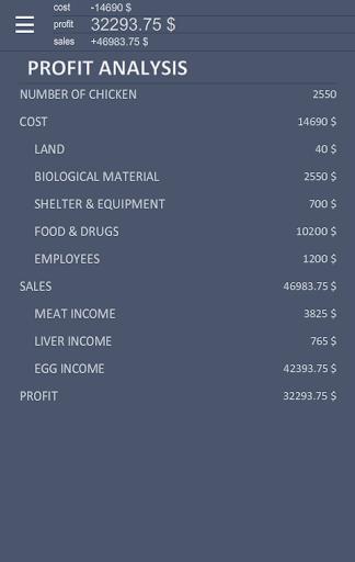 Chicken Farm Calculator 0.3 screenshots 3