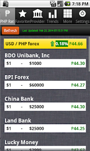 Bpi forex rate euro to peso