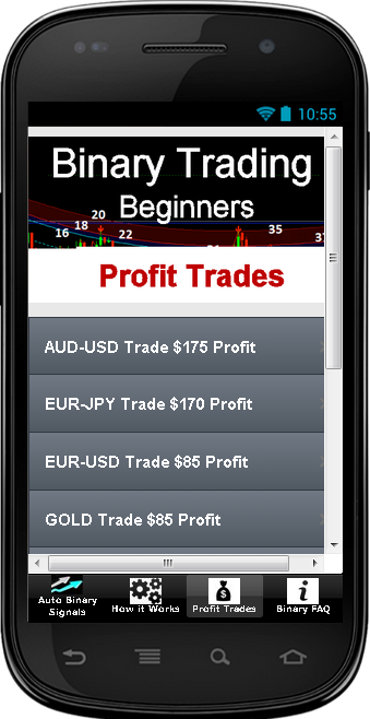 Binary trading strategies for beginners