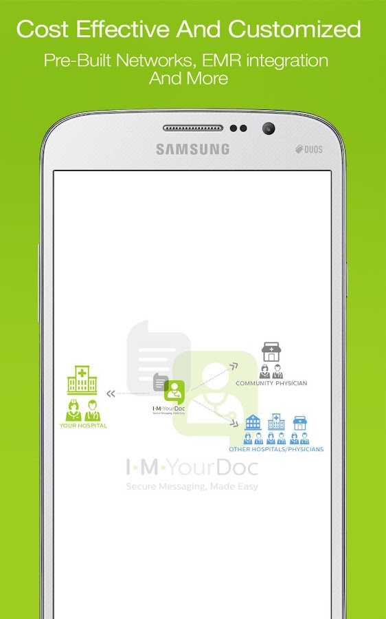 IM Your Doc - Secure Messaging- screenshot