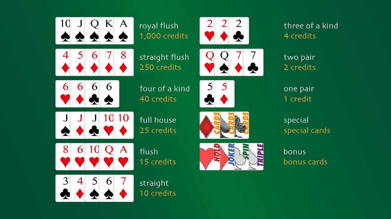 5 hand poker slot