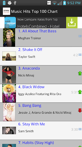 US Top 100 Music Hits
