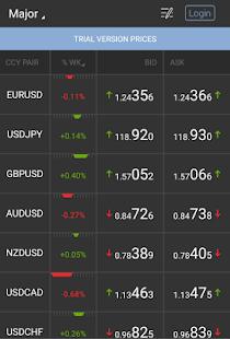 FX Trading by J.P. Morgan - screenshot thumbnail