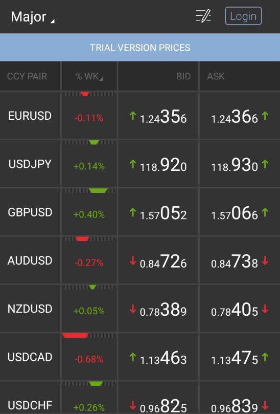 FX Trading by J.P. Morgan - screenshot