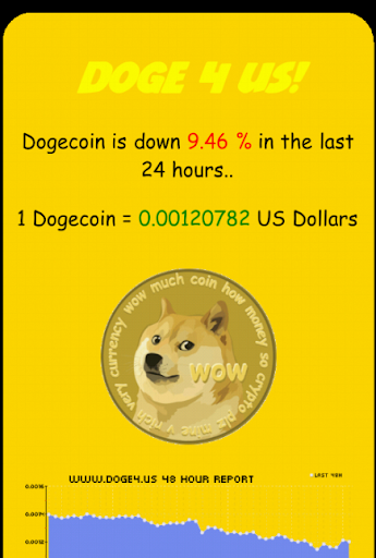 【免費財經App】Doge 4 Us! Free-APP點子