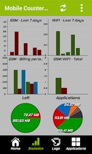 Mobile Counter | Data usage | Internet traffic 3