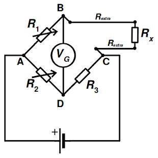 Circuit Board Tools
