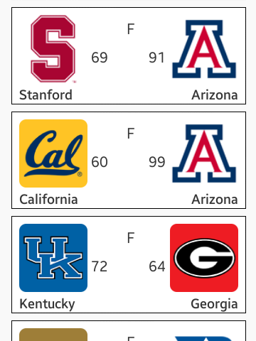 Gameday Central - NCAA Scores