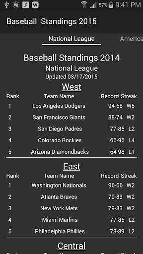 Baseball Standings 2015
