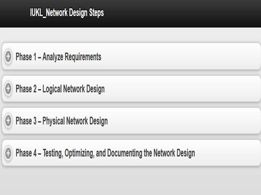 IUKL_Network Design Steps