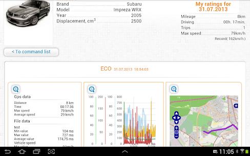 inCarDoc Pro | ELM327 OBD2 7