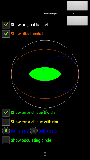 Dirkometrix Error Ellipse