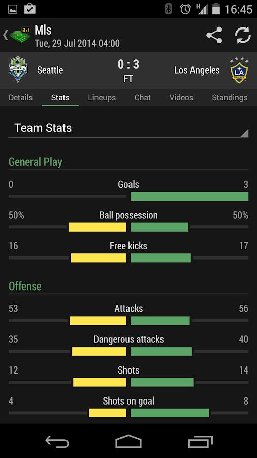 fussbal live score