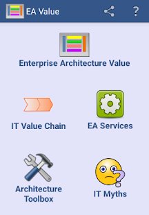 Enterprise Architecture Value- screenshot thumbnail
