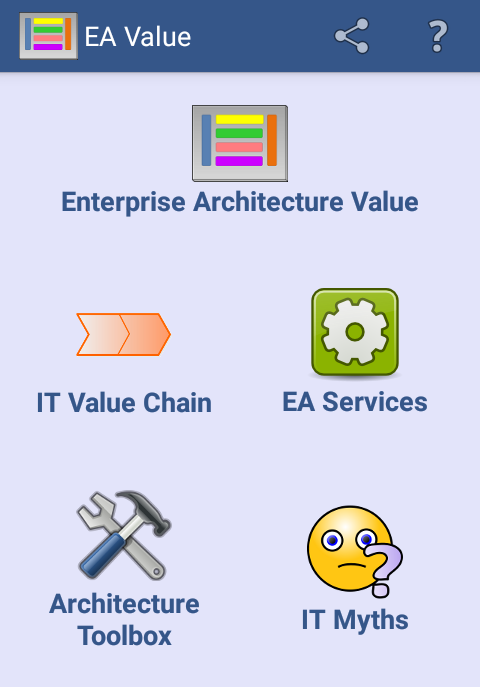 Enterprise Architecture Value- screenshot