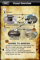 Hajj – Pilgrimage to Mecca