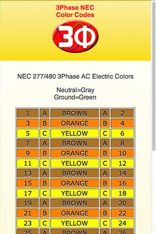 ELECTRICAL CODE DURING WINTER TIMEI CAME UP WITH MY WIRING DIAGRAMS on nec cable color coding, nec 480v color coding, electrical wire color codes, nec conductor color code, nec color code table, nec wire color standards, cable wire color codes, nec voltage color codes,