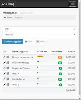 Screenshot of Atur Uang