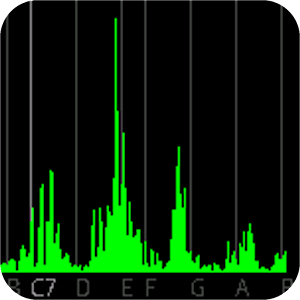 音声スペクトルモニター