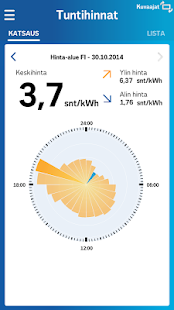 EnergyWatch Suomi- screenshot thumbnail