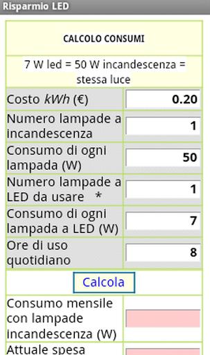 Risparmio LED