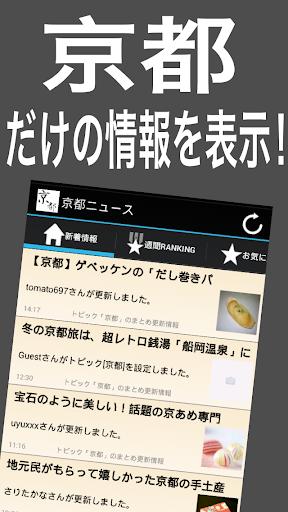 京都ニュース