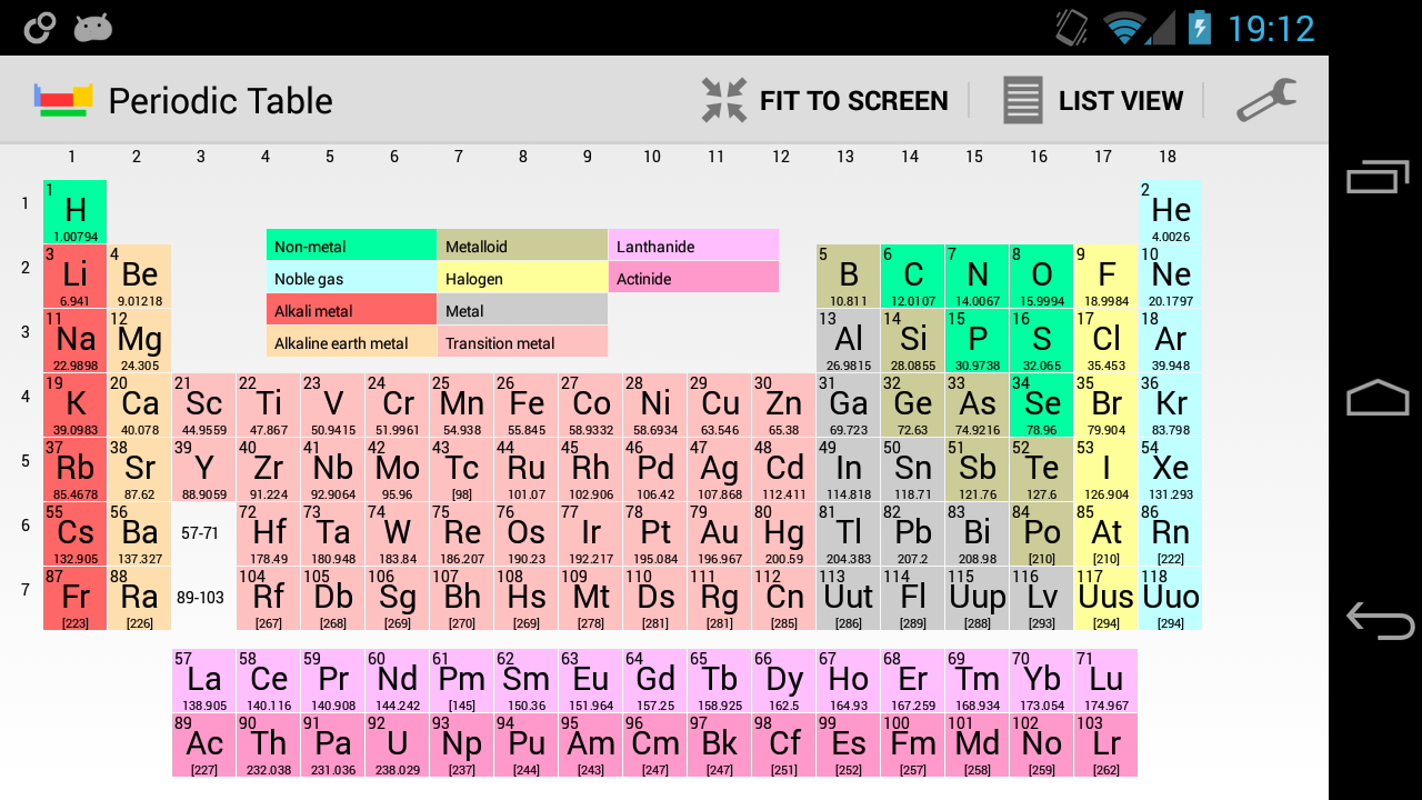 Dynamic periodic table download image collections periodic table periodic table of elements google play store revenue download screenshots gamestrikefo image collections gamestrikefo Images