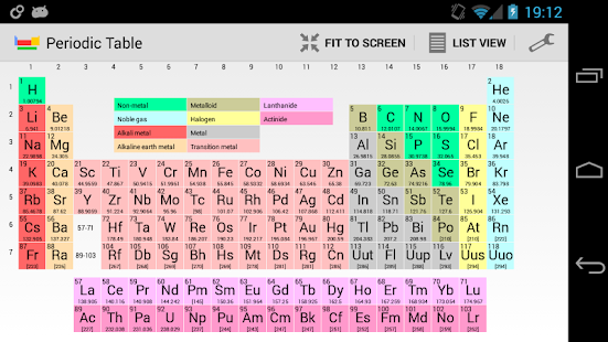 Periodic table of elements android for Ptable and r