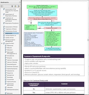 PALS Provider Manual 醫療 App-愛順發玩APP