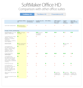 Office HD: TextMaker FULL- screenshot thumbnail