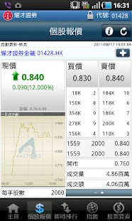 Bright Smart Securities (AA)- screenshot thumbnail