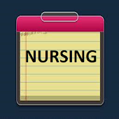 Nursing Study Guide