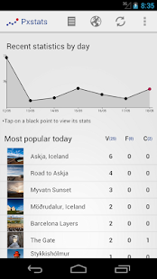Pxstats - Flickr Stats Android