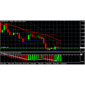 Forex octave signal system