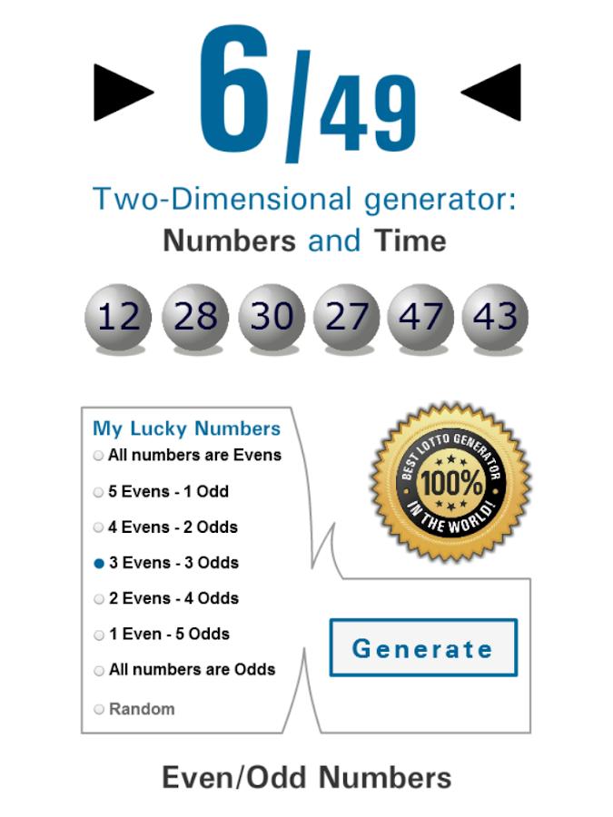 6 49 lotteries cte brain