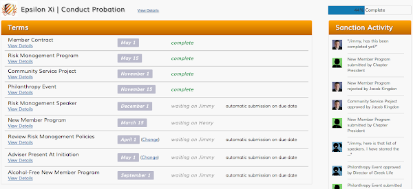 New Chapter Dashboard