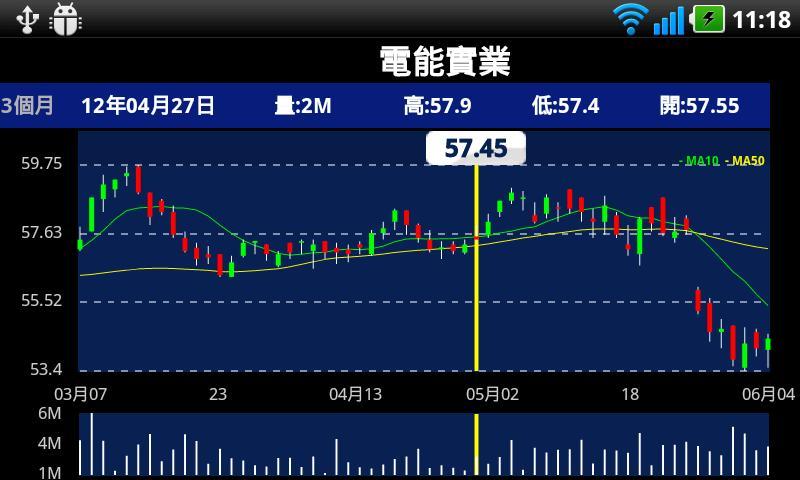 TDstock PRO - 金股至尊 (香港股票即時報價)- screenshot