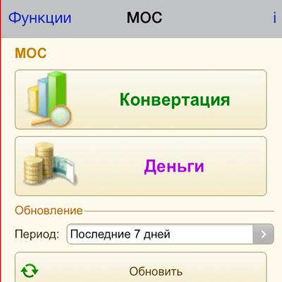Мобильная отчетная система
