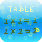 Numerical Tables- number table