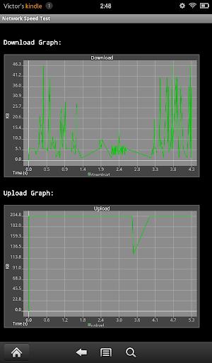 【免費工具App】Network Speed Test (Lite)-APP點子