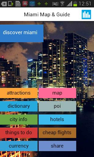 免費下載旅遊APP|迈阿密离线地图与指南 app開箱文|APP開箱王
