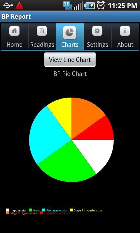 Blood Pressure(BP) Report Lite- screenshot
