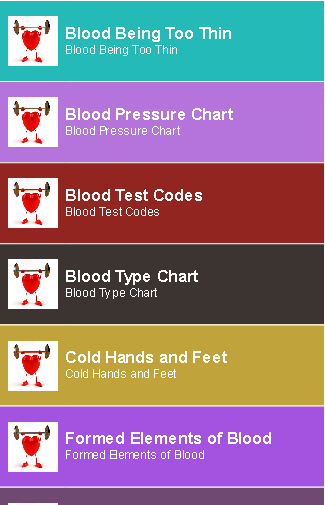 Blood Health Guides
